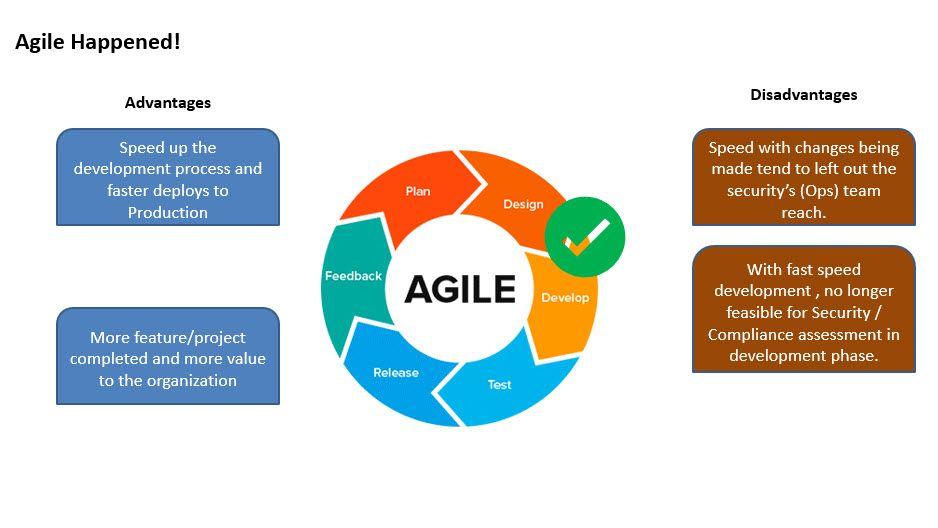 Agile-Happen