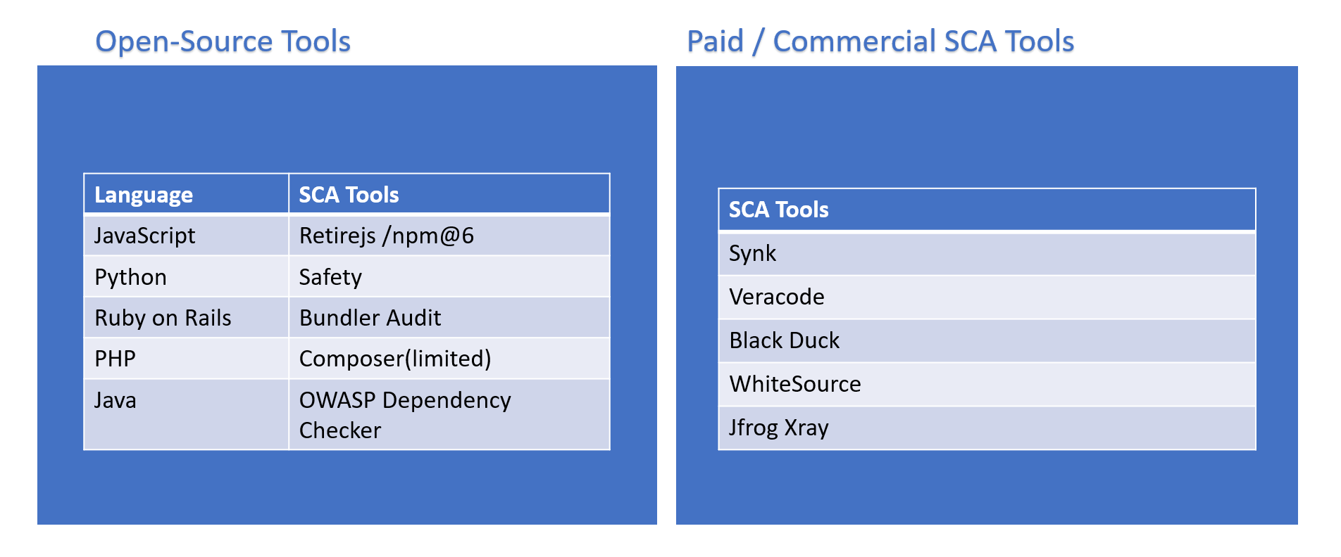 Open-Source-VS-Paid-SCA-Tools001